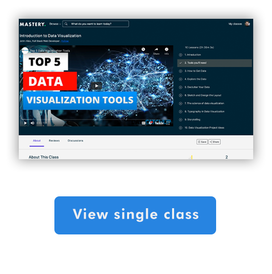 Mastery Lms - Course Subscription System - 5